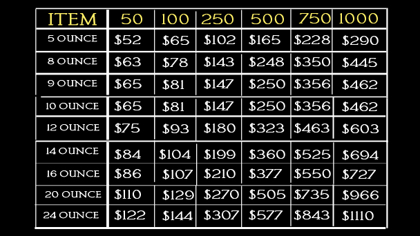 shatterproof cup prices